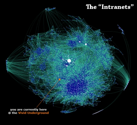 the-intranets1