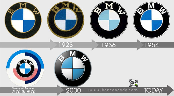 famous logos of companies. Famous Logo Evolutions