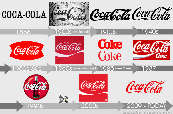 a look at the coca cola image and brand Professional quality coca-cola images and pictures at very affordable prices with over 50 million stunning photos to choose from we've got what you need.